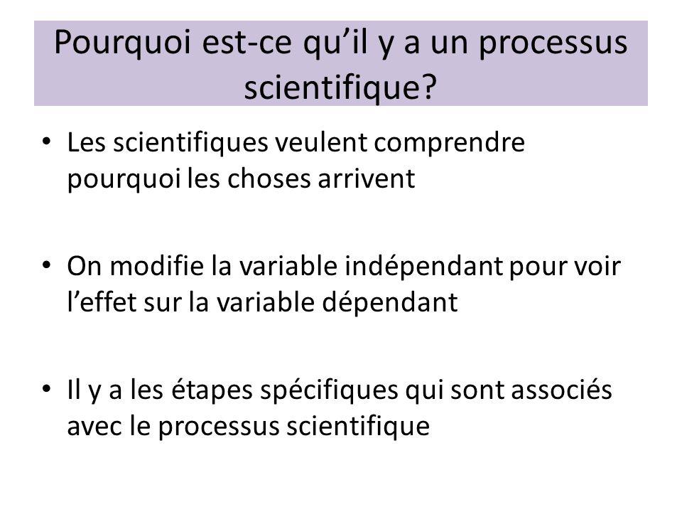 Pourquoi est-ce qu'il y a un processus scientifique