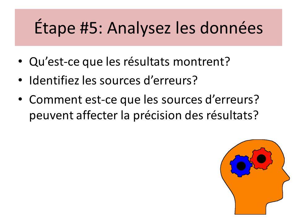 Étape #5: Analysez les données