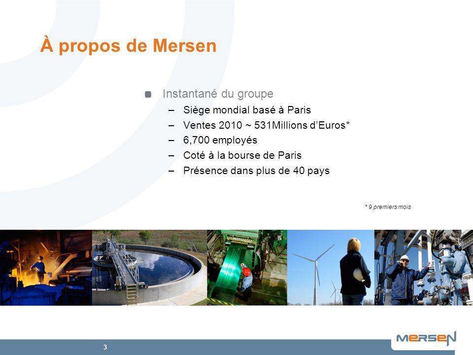 À propos de Mersen Instantané du groupe Siège mondial basé à Paris
