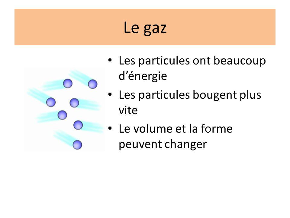Le gaz Les particules ont beaucoup d'énergie