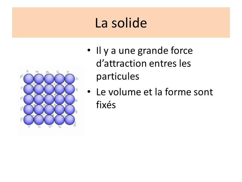 La solide Il y a une grande force d'attraction entres les particules
