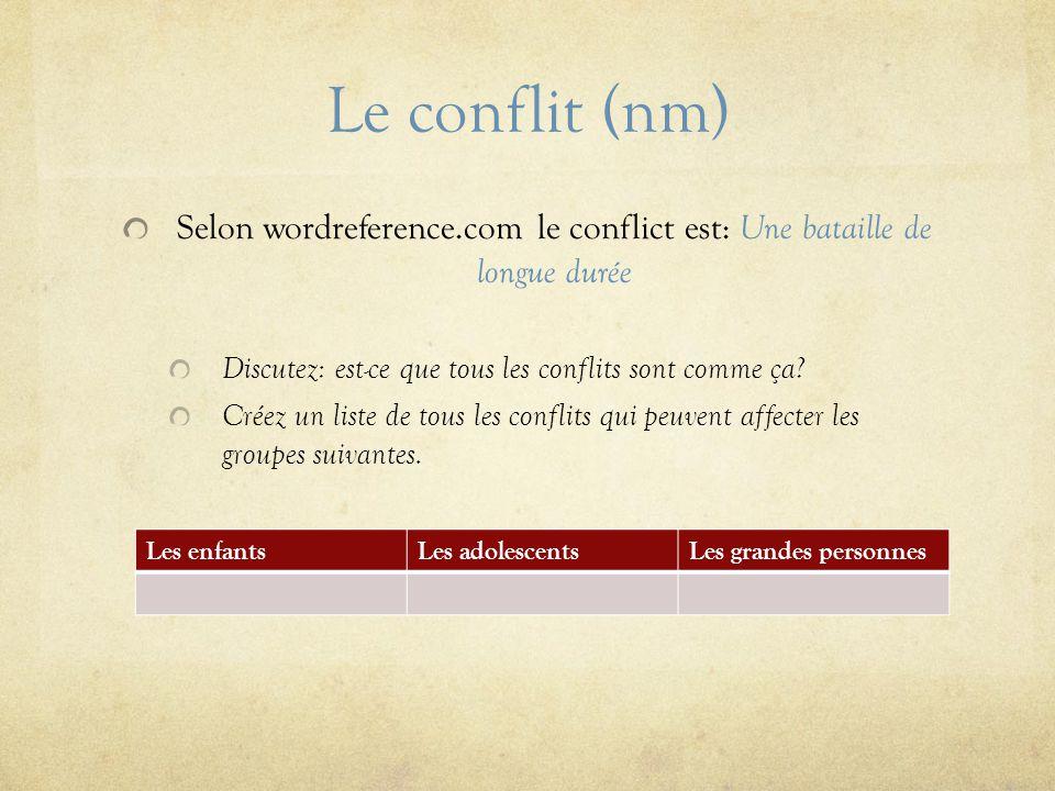 Selon wordreference.com le conflict est: Une bataille de longue durée