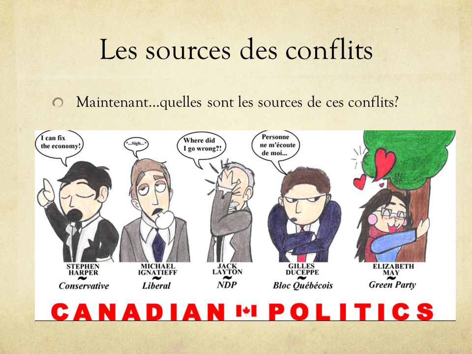 Les sources des conflits