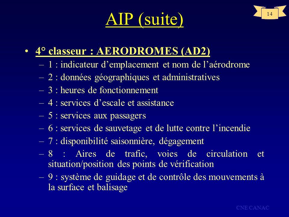 AIP (suite) 4° classeur : AERODROMES (AD2)