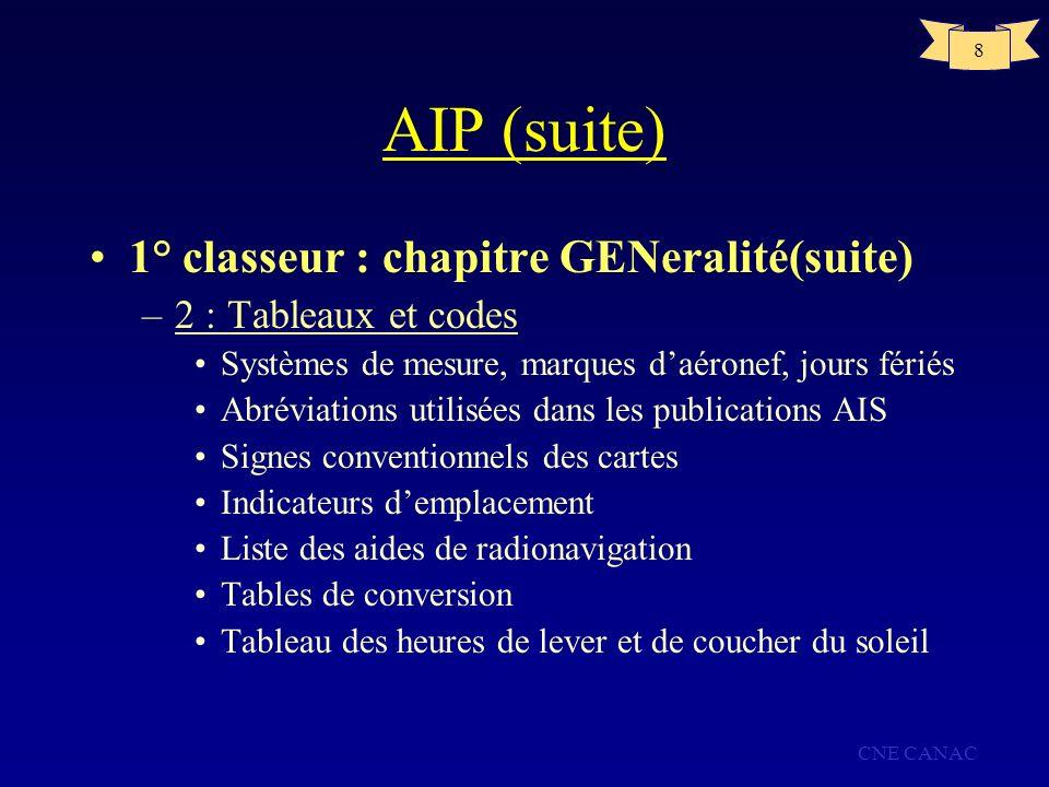 AIP (suite) 1° classeur : chapitre GENeralité(suite)