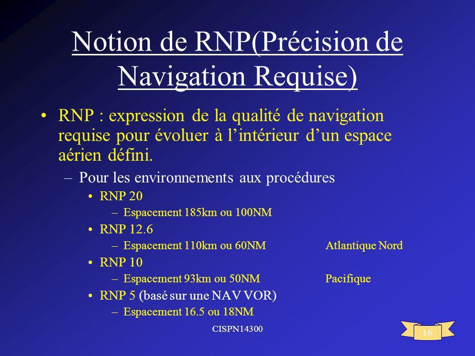 Notion de RNP(Précision de Navigation Requise)