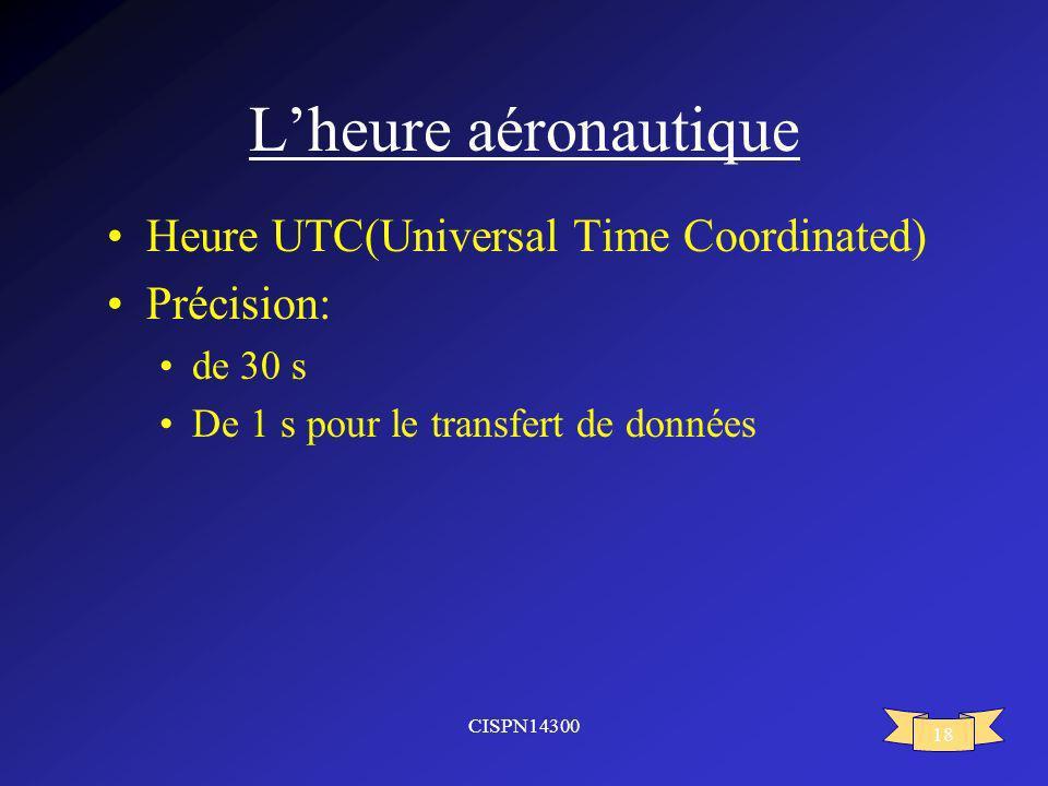 L'heure aéronautique Heure UTC(Universal Time Coordinated) Précision:
