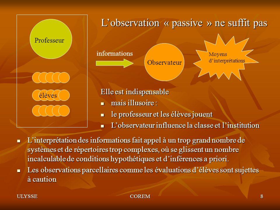 L'observation « passive » ne suffit pas