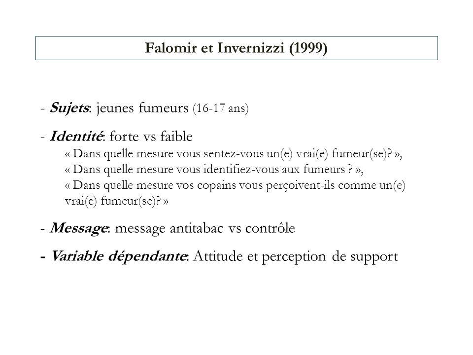 Falomir et Invernizzi (1999)