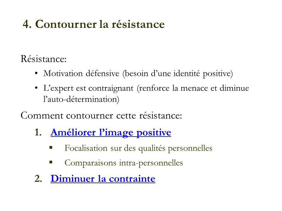 4. Contourner la résistance