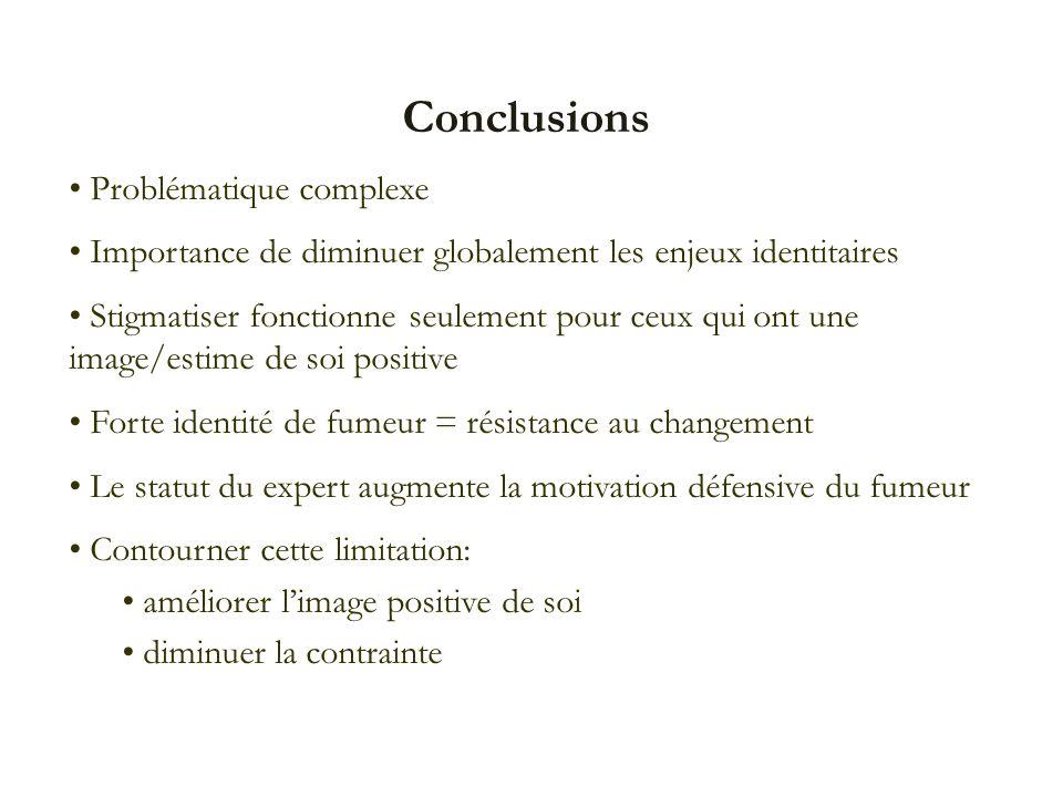 Conclusions Problématique complexe