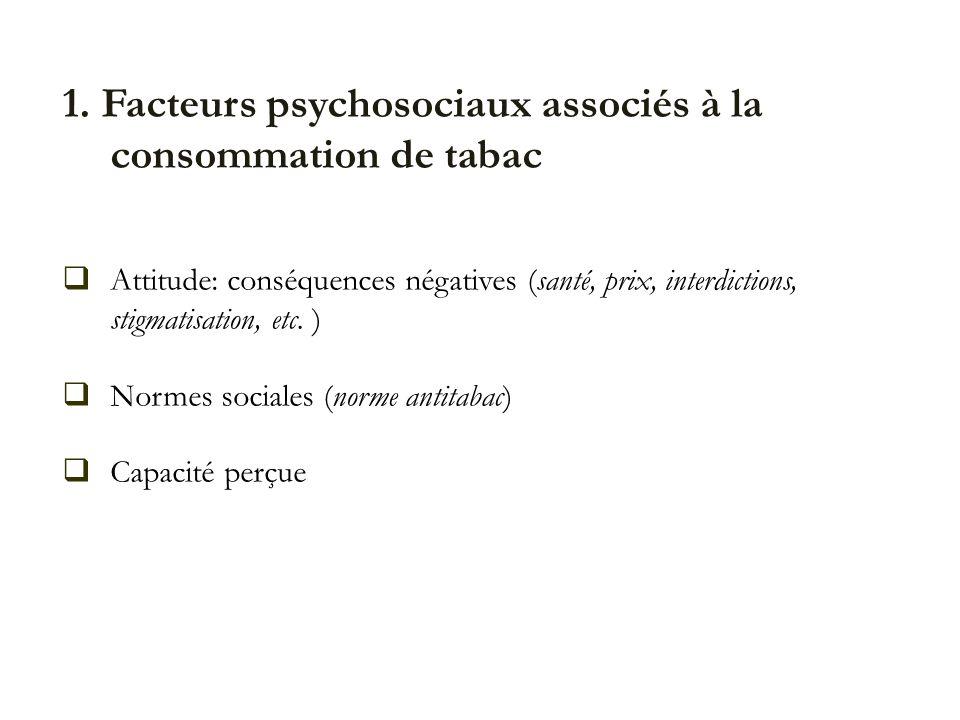 1. Facteurs psychosociaux associés à la consommation de tabac