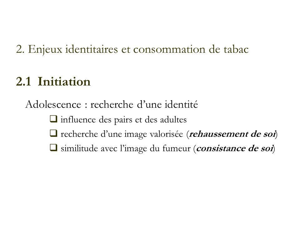 2.1 Initiation 2. Enjeux identitaires et consommation de tabac