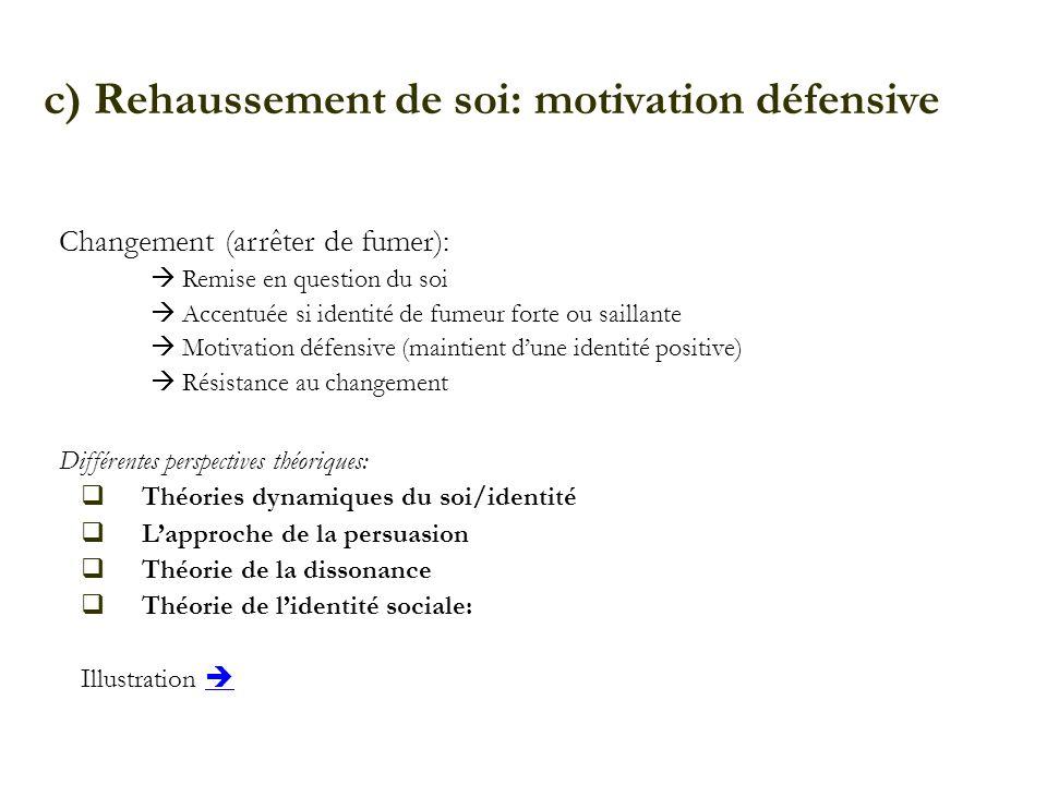 c) Rehaussement de soi: motivation défensive