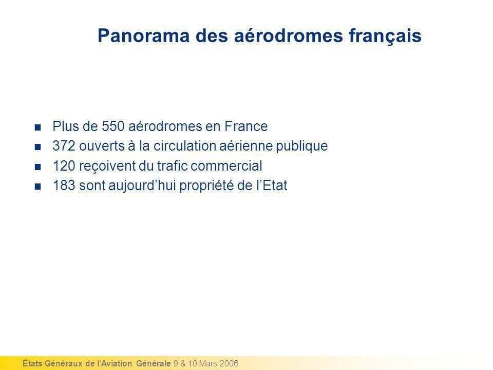 Panorama des aérodromes français