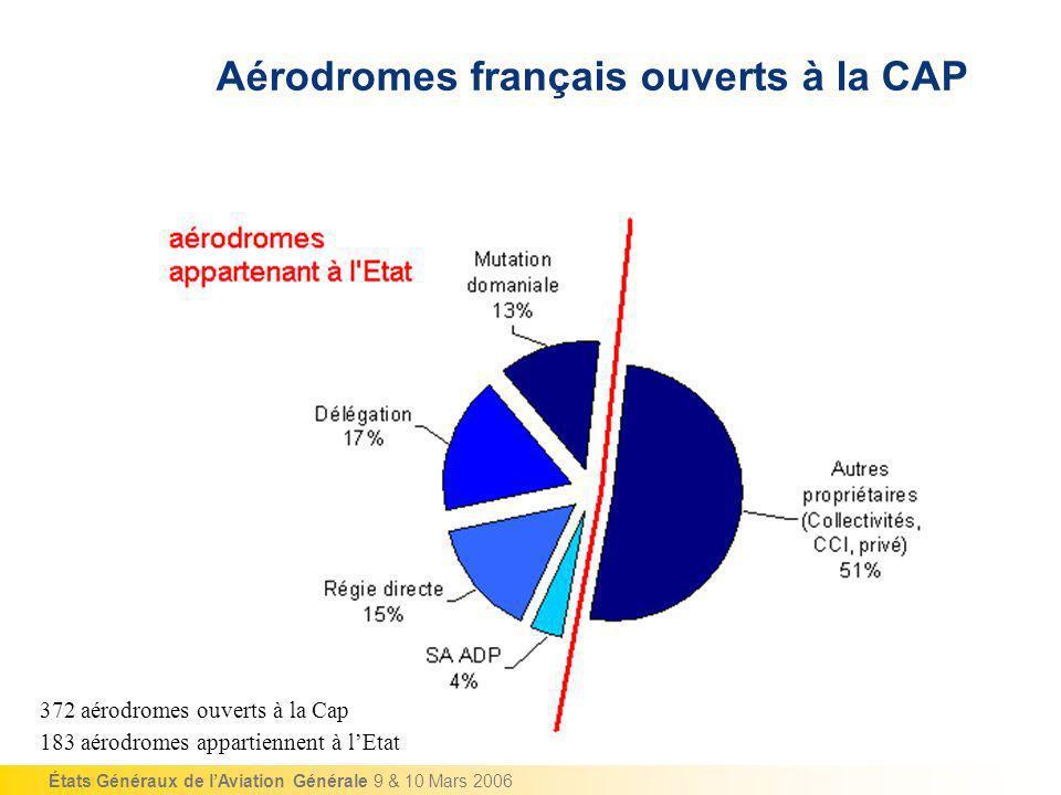 Aérodromes français ouverts à la CAP