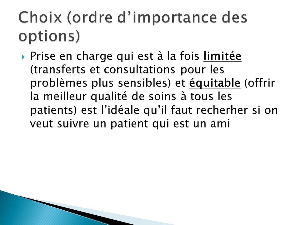 Choix (ordre d'importance des options)
