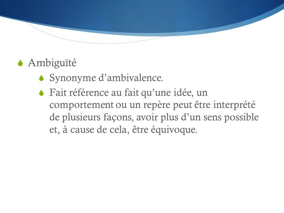 Ambiguïté Synonyme d'ambivalence.