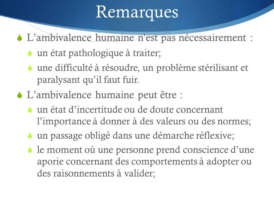 Remarques L'ambivalence humaine n'est pas nécessairement :