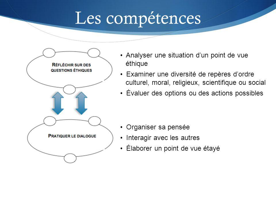 Les compétences Analyser une situation d'un point de vue éthique