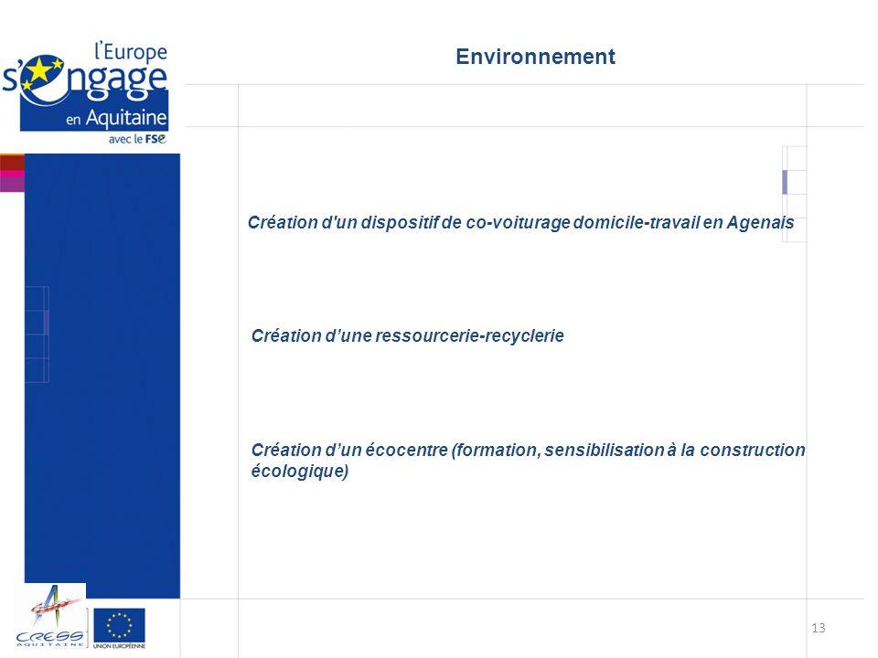 Environnement Création d un dispositif de co-voiturage domicile-travail en Agenais. Création d'une ressourcerie-recyclerie.