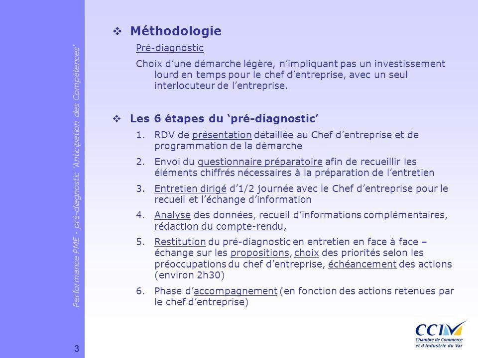 Performance PME - pré-diagnostic 'Anticipation des Compétences'