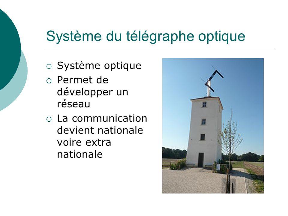 Système du télégraphe optique