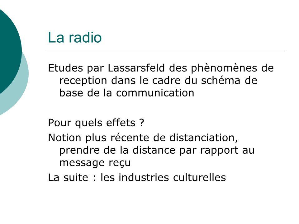 La radio Etudes par Lassarsfeld des phènomènes de reception dans le cadre du schéma de base de la communication.