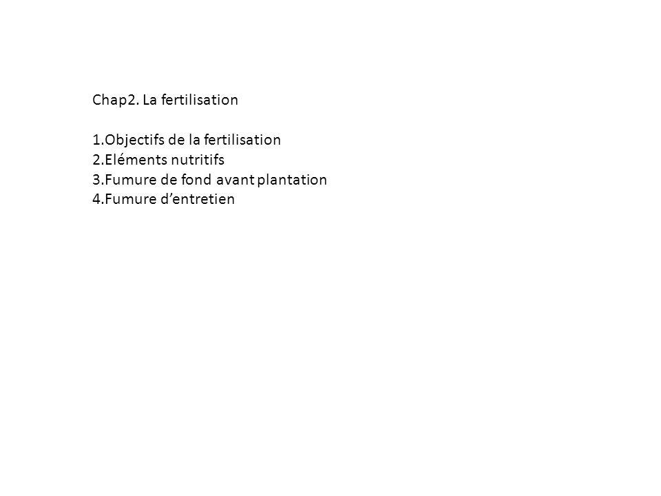 Chap2. La fertilisation 1.Objectifs de la fertilisation. 2.Eléments nutritifs. 3.Fumure de fond avant plantation.