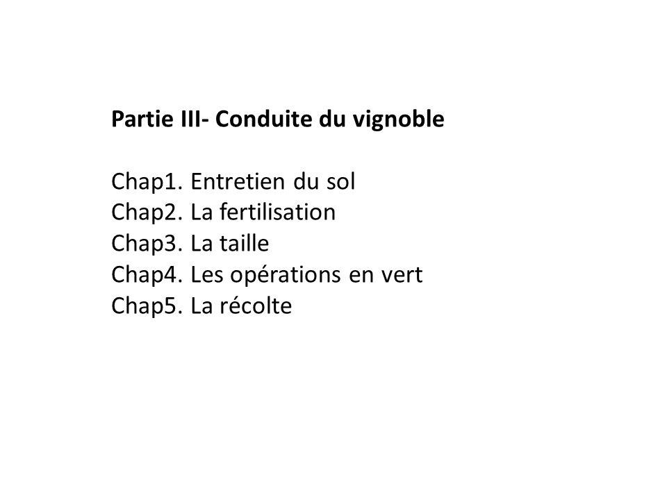 Partie III- Conduite du vignoble