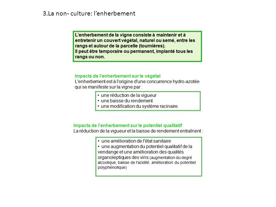 3.La non- culture: l'enherbement