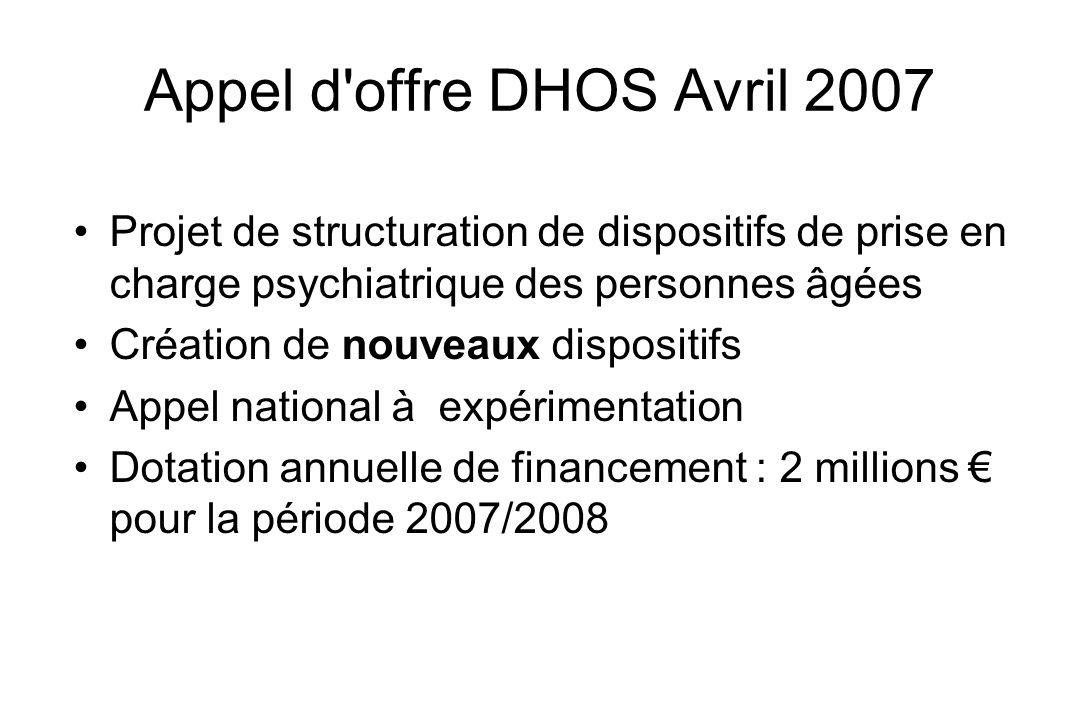 Appel d offre DHOS Avril 2007
