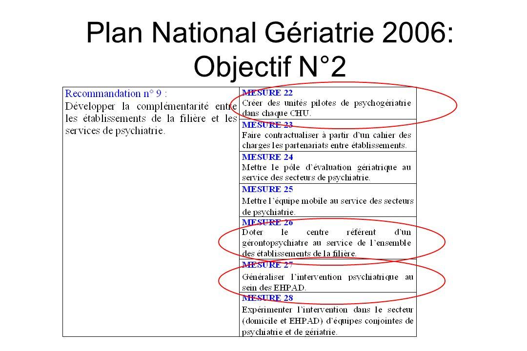 Plan National Gériatrie 2006: Objectif N°2
