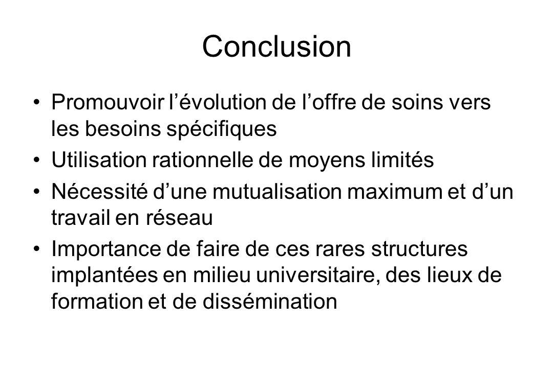 Conclusion Promouvoir l'évolution de l'offre de soins vers les besoins spécifiques. Utilisation rationnelle de moyens limités.
