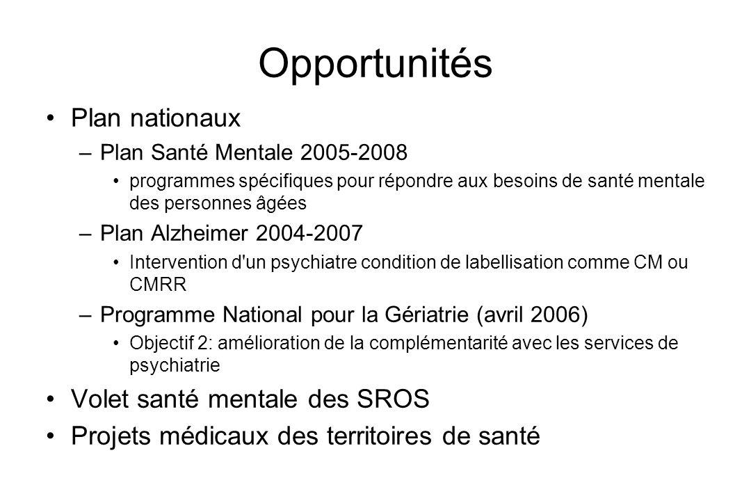 Opportunités Plan nationaux Volet santé mentale des SROS