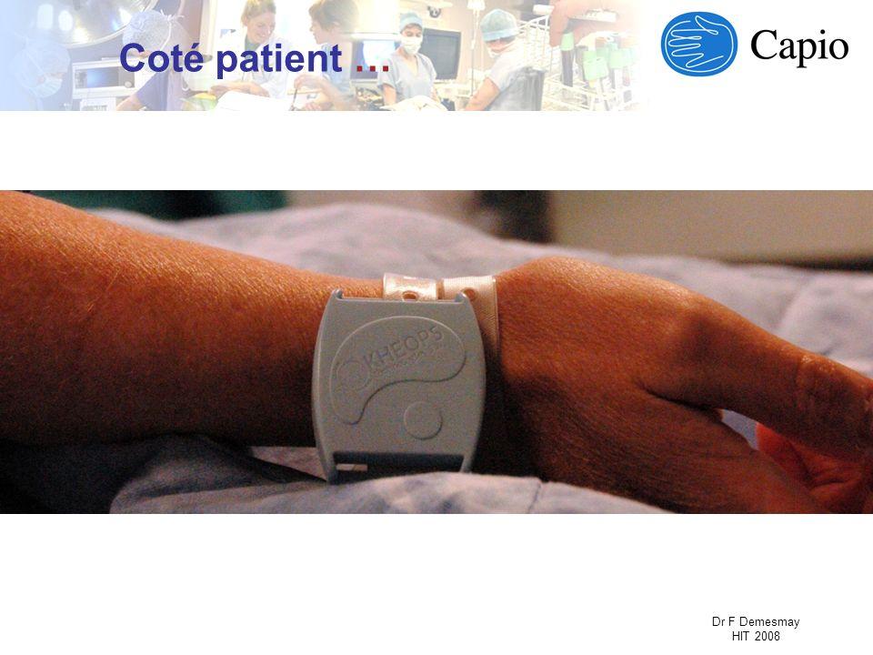 Coté patient … Dr F Demesmay HIT 2008