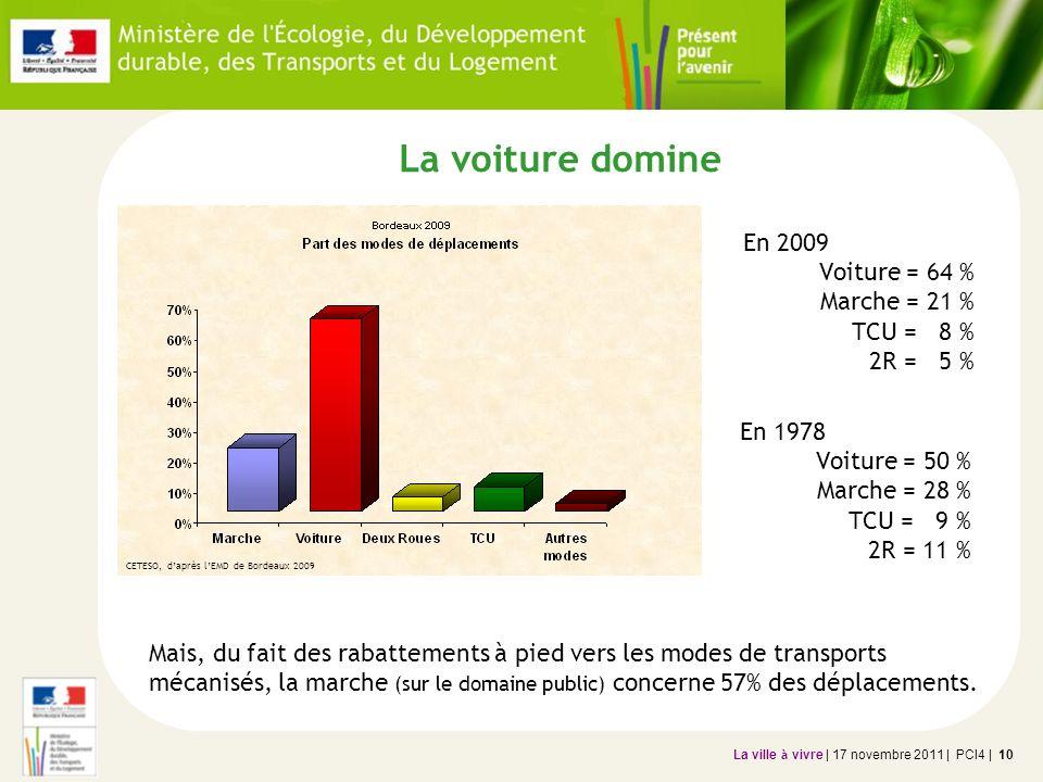 CETESO, d'après l'EMD de Bordeaux 2009