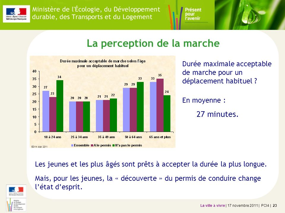 La perception de la marche