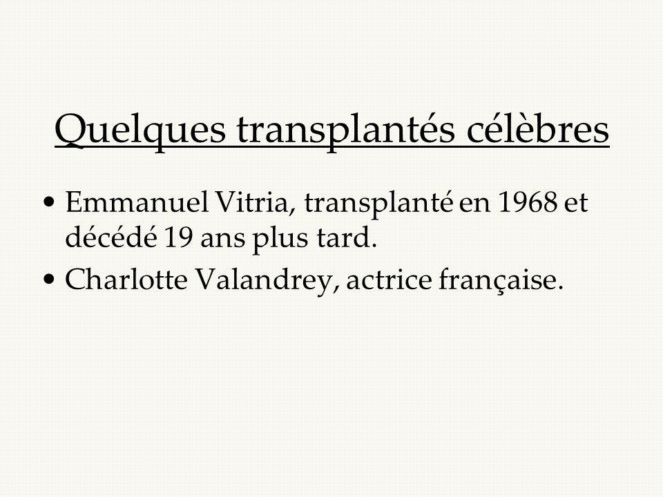 Quelques transplantés célèbres