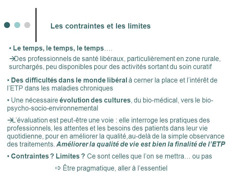 Les contraintes et les limites