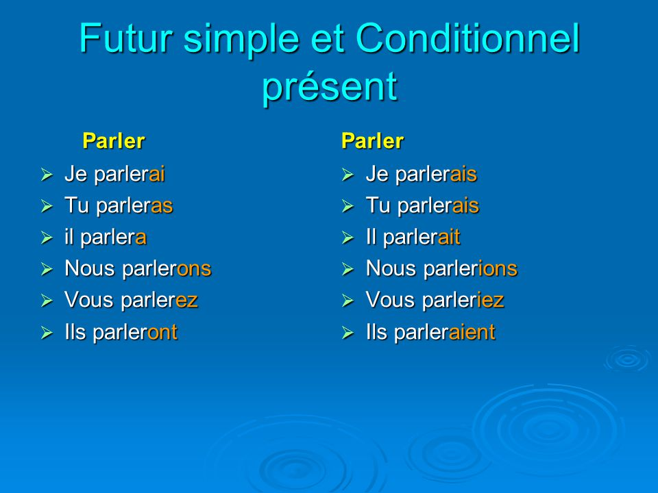Futur simple et Conditionnel présent