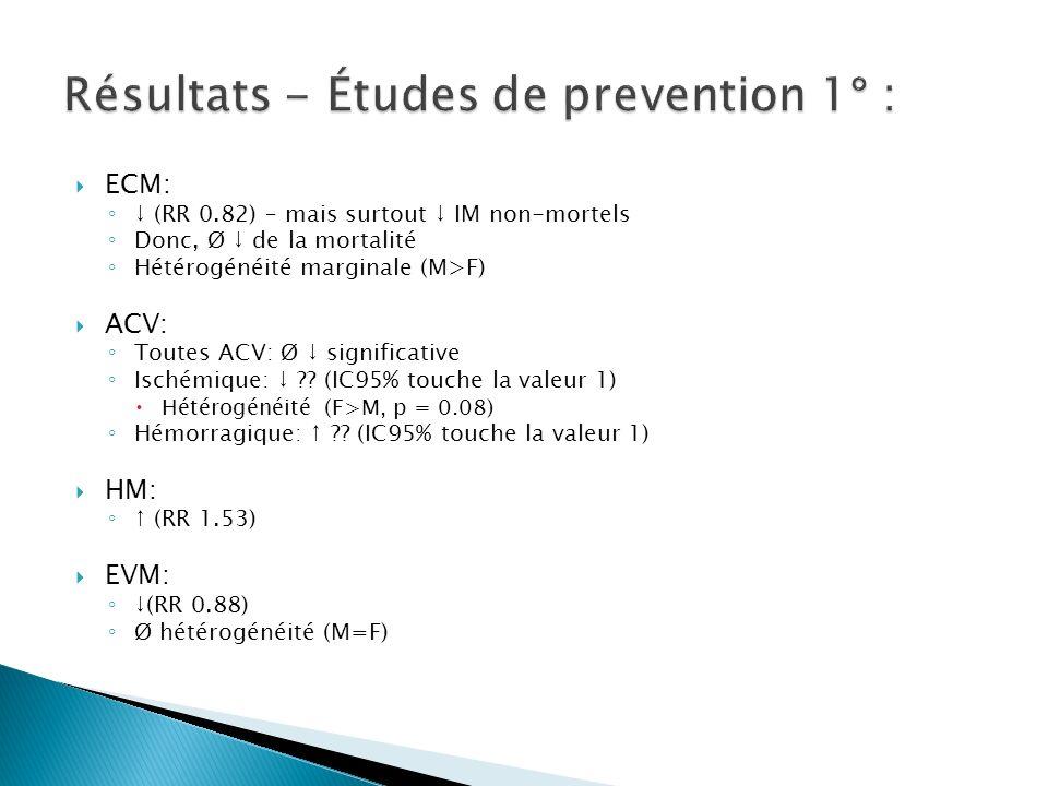 Résultats - Études de prevention 1° :