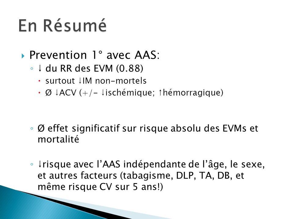 En Résumé Prevention 1° avec AAS: ↓ du RR des EVM (0.88)