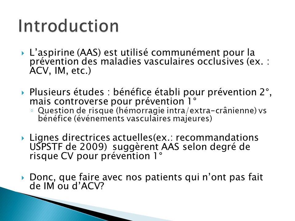 Introduction L'aspirine (AAS) est utilisé communément pour la prévention des maladies vasculaires occlusives (ex. : ACV, IM, etc.)