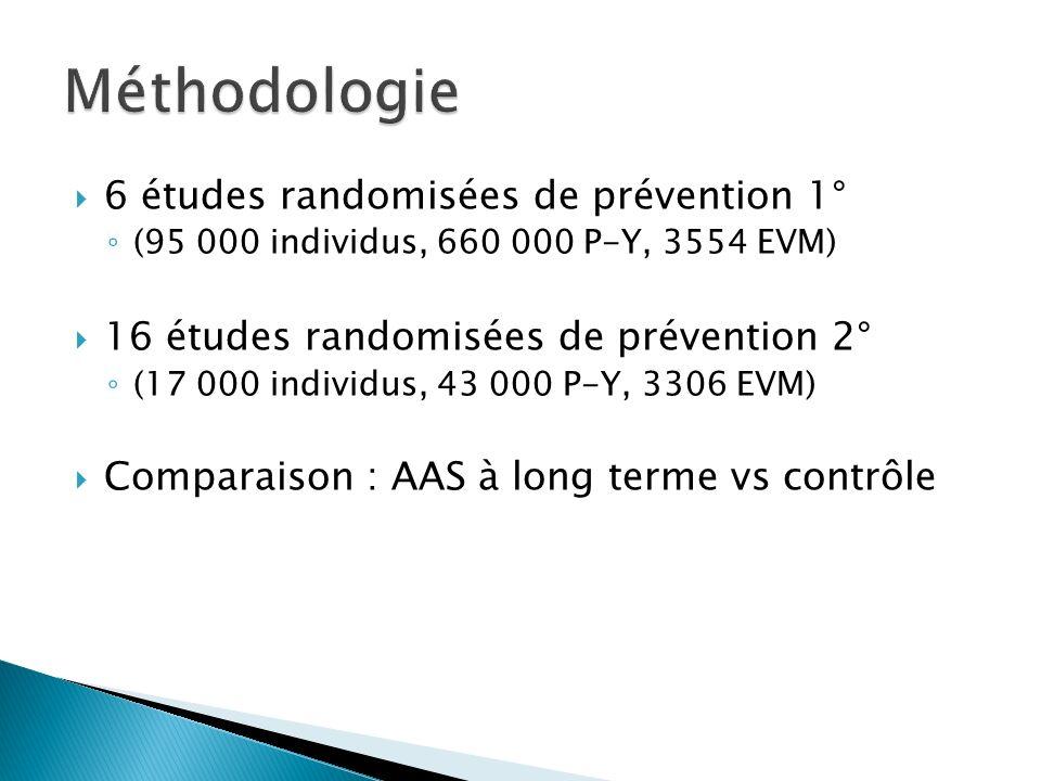 Méthodologie 6 études randomisées de prévention 1°