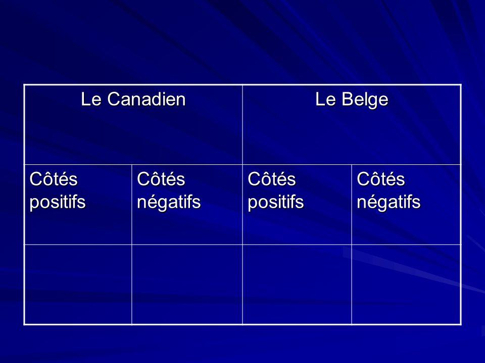 Le Canadien Le Belge Côtés positifs Côtés négatifs
