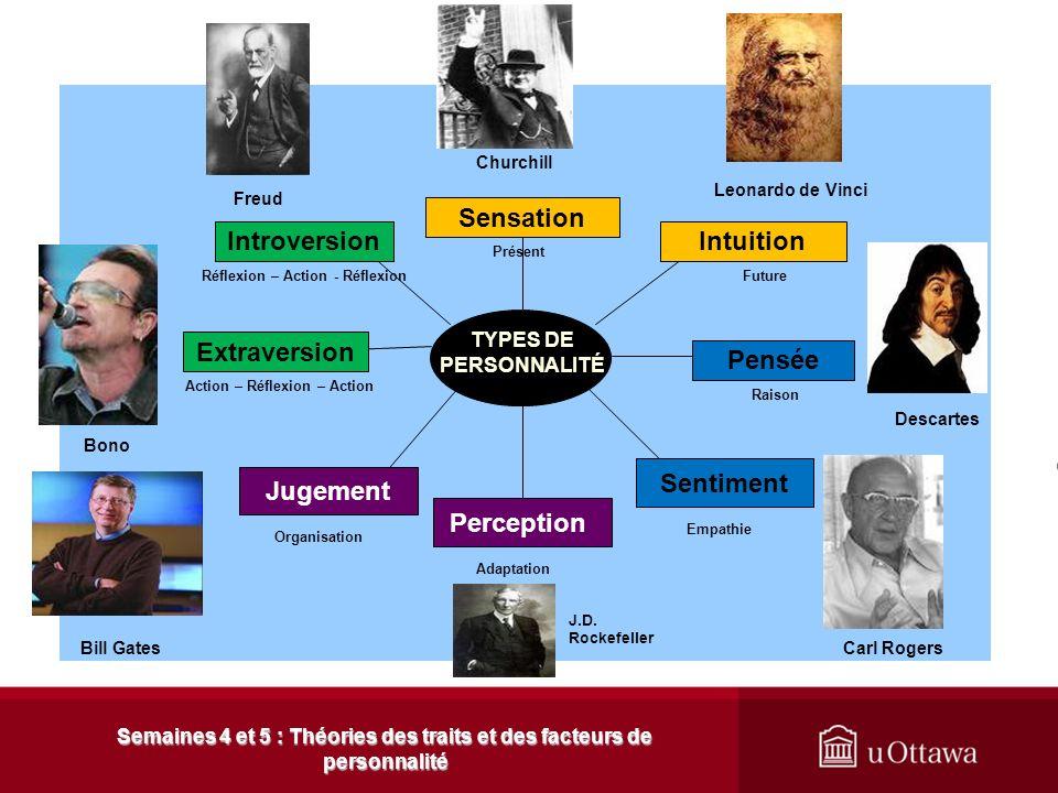 Semaines 4 et 5 : Théories des traits et des facteurs de personnalité