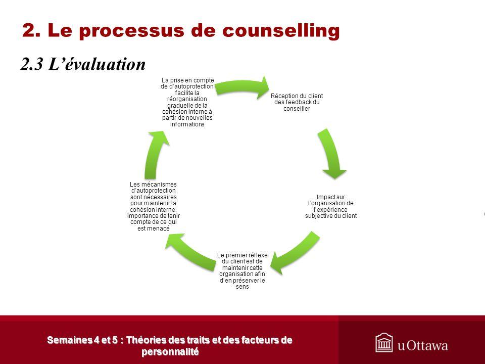 2. Le processus de counselling