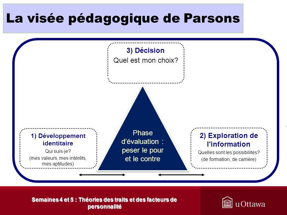 La visée pédagogique de Parsons