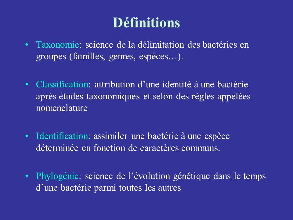Définitions Taxonomie: science de la délimitation des bactéries en groupes (familles, genres, espèces…).